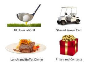 Wooden Sticks Golf Club, 18 Holes Of Golf, Shared Power Golf Cart, Lunch and Buffet Dinner, Prizes and Contests,